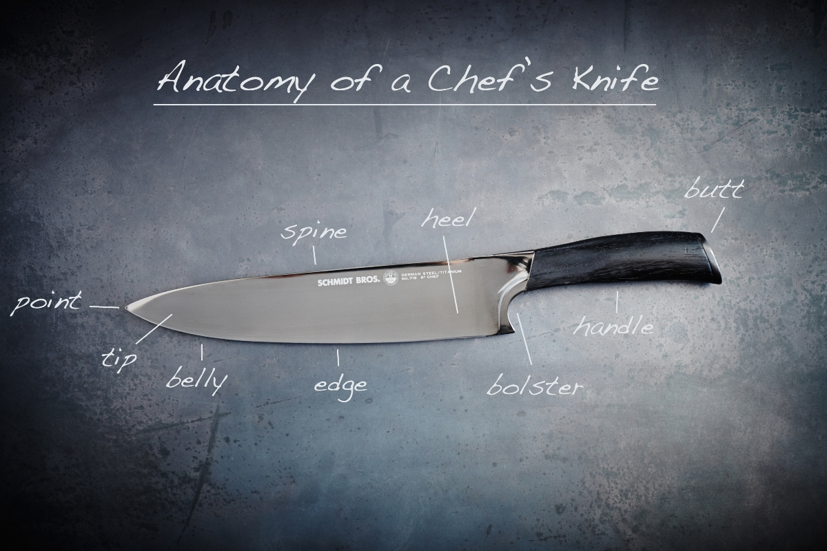 Buying Guide: Knives [Anatomy]